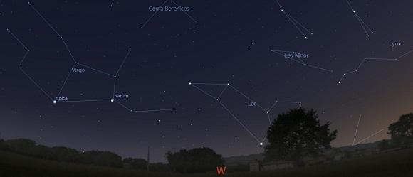 Image of western sky in June